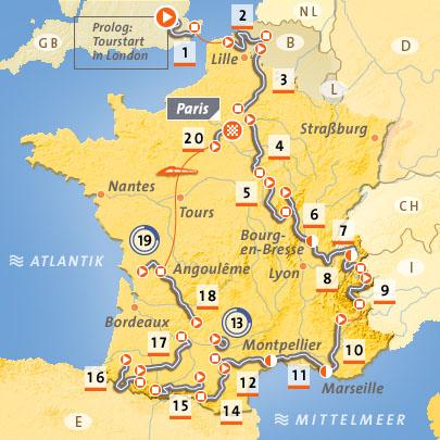 Die Tour de France 2007